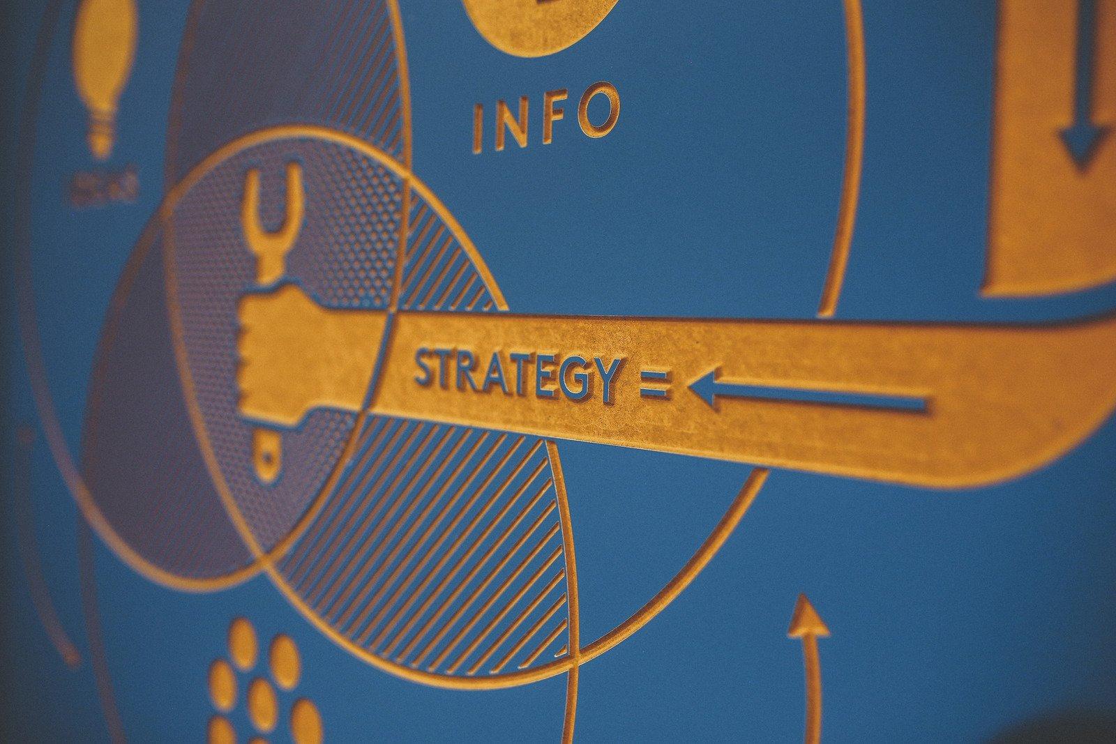 Como afrontar el COVID-19 desde la perspectiva del marketing