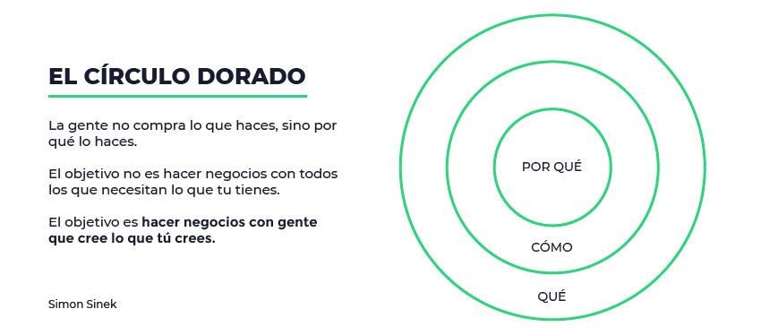 8 pasos para crear el branding perfecto para tu negocio -El-Circulo-Dorado