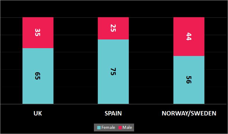 tiktok-europe-demographics