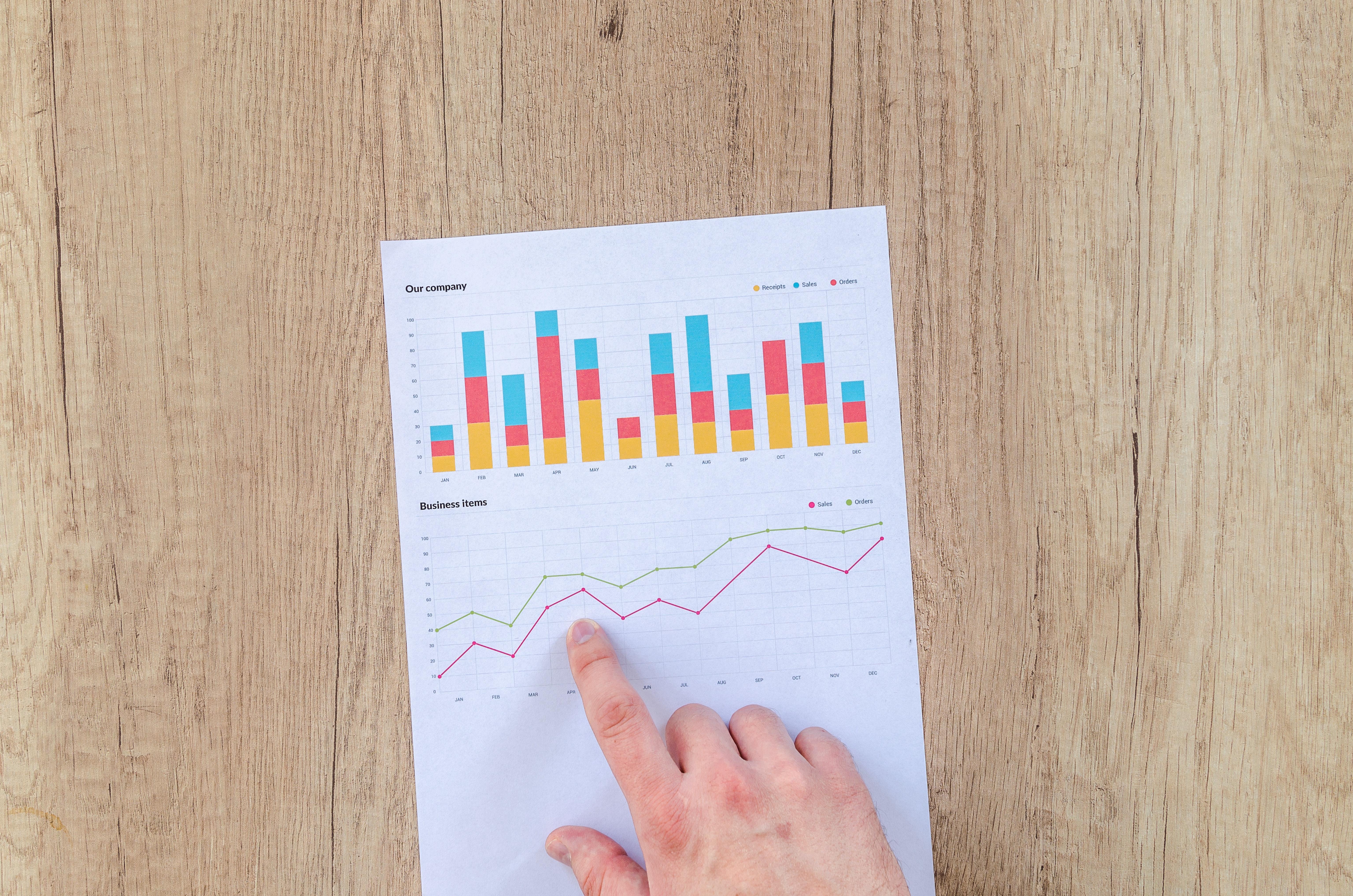¿Cómo demostrar el ROI de tus campañas de marketing?